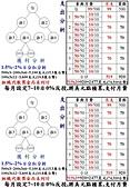 日誌用相簿:投影片8.JPG