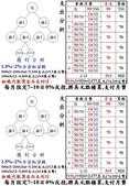 日誌用相簿:投影片10.JPG