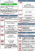 日誌用相簿:投影片3.JPG