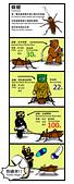 XV黑熊傳說:史上最強大的敵人