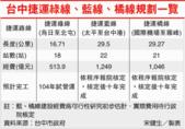 台中市政府新市政中心:6873768-2736653.gif