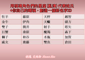 棋魂 彩稿:棋魂 星座名字遊戲.jpg