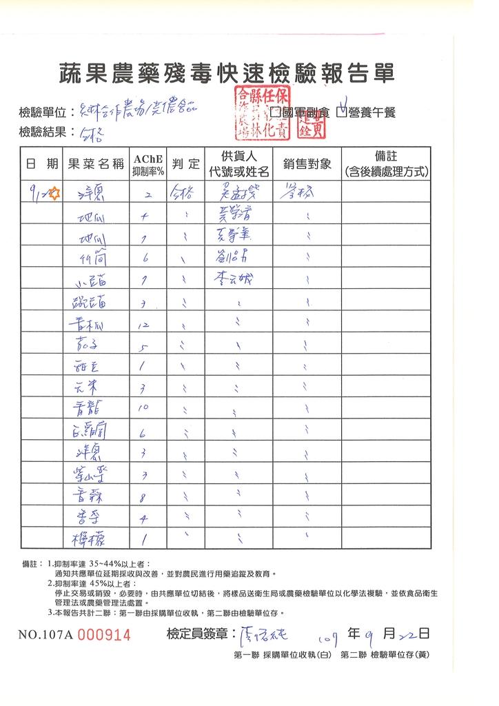107-1每日食材檢驗:1070925-2