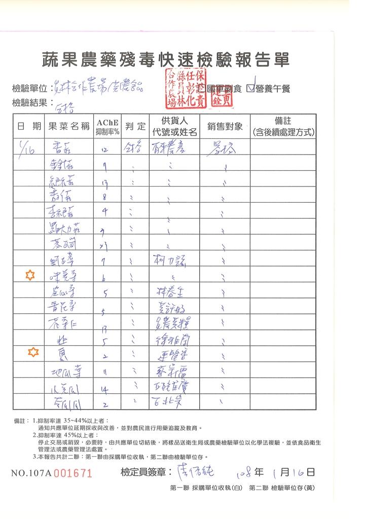 107-1每日食材檢驗:1080117-4