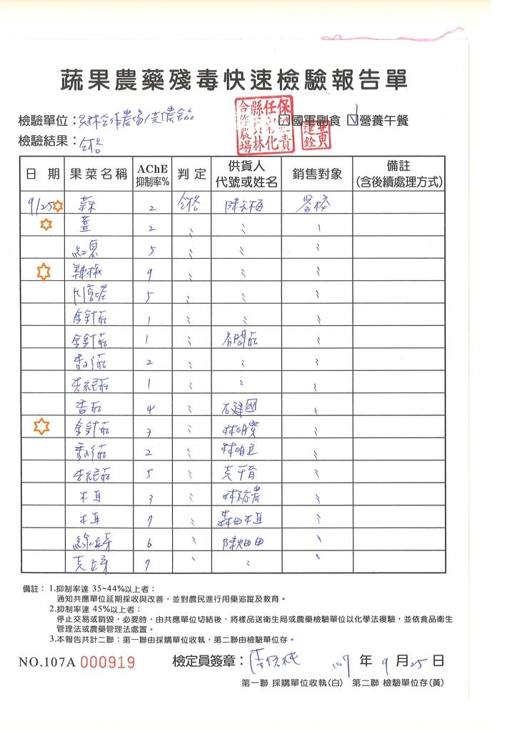 107-1每日食材檢驗:1070926-3