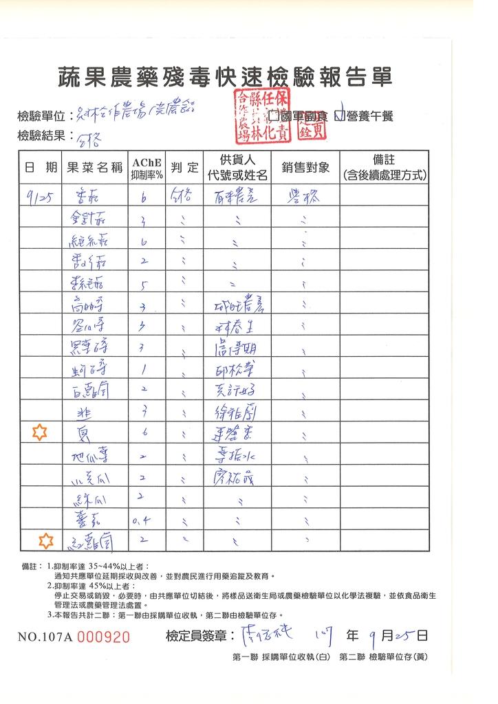 107-1每日食材檢驗:1070926-2