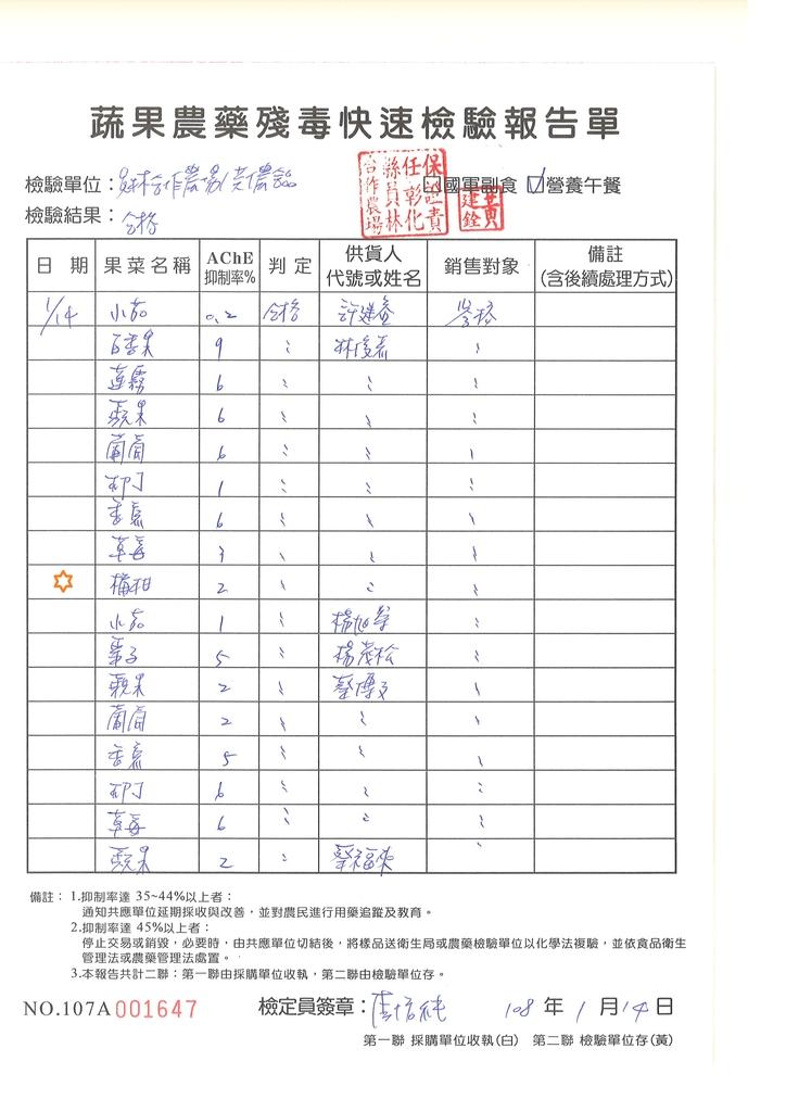 107-1每日食材檢驗:1080115-7