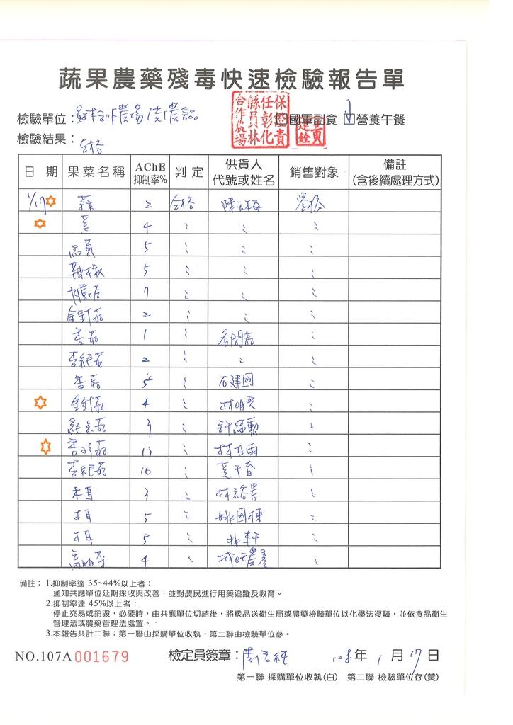 107-1每日食材檢驗:1080118-5