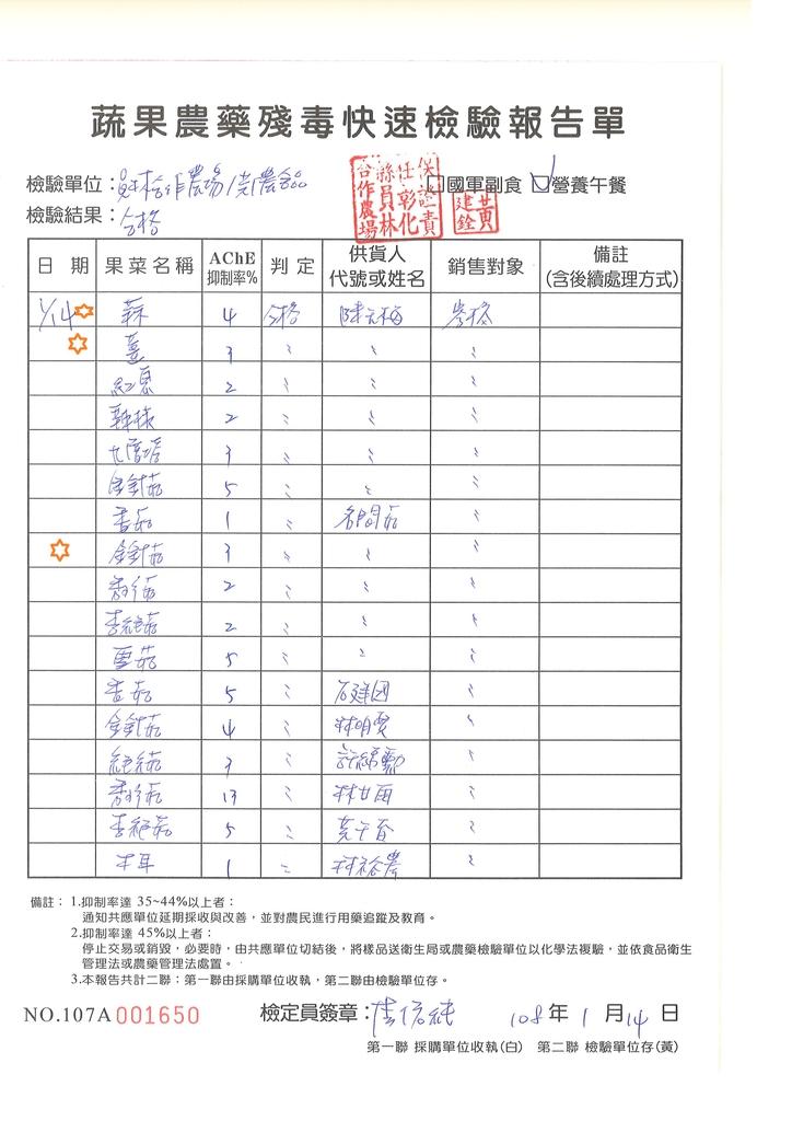 107-1每日食材檢驗:1080115-6