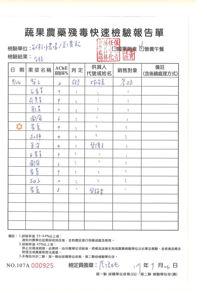 107-1每日食材檢驗:1070927-6