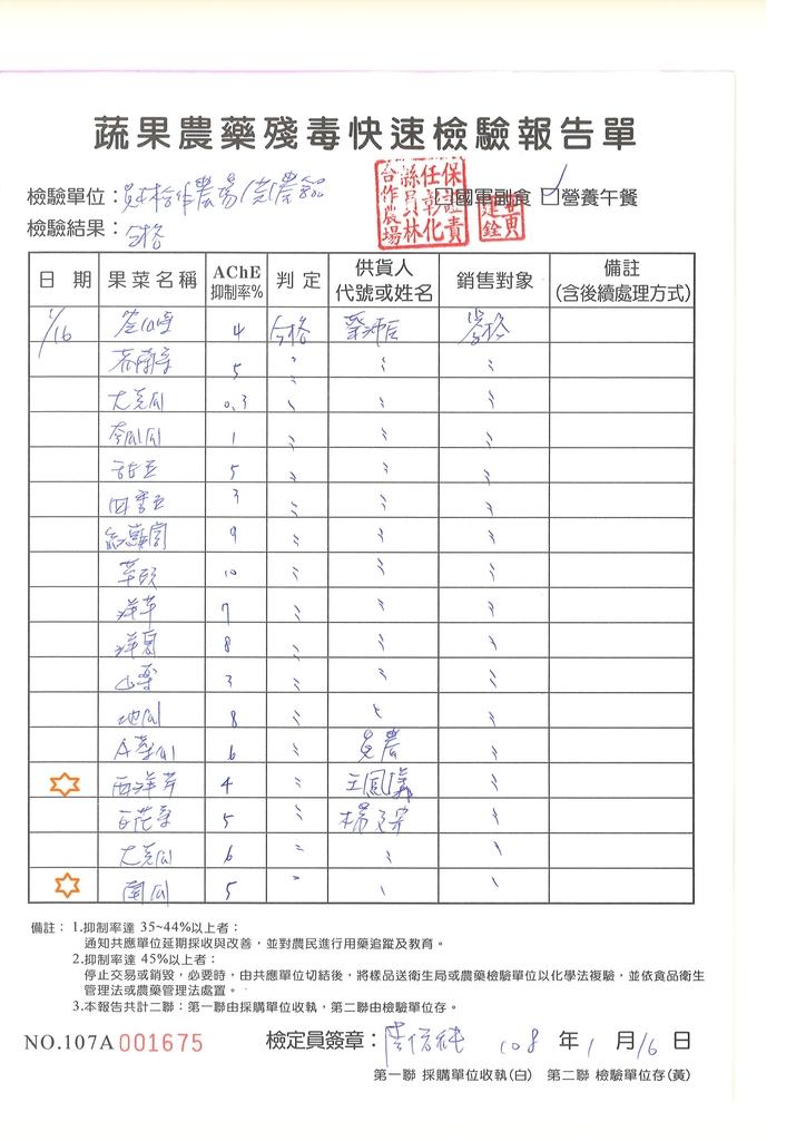 107-1每日食材檢驗:1080117-1