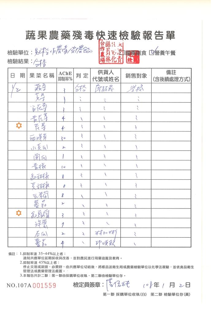 107-1每日食材檢驗:1080103-3