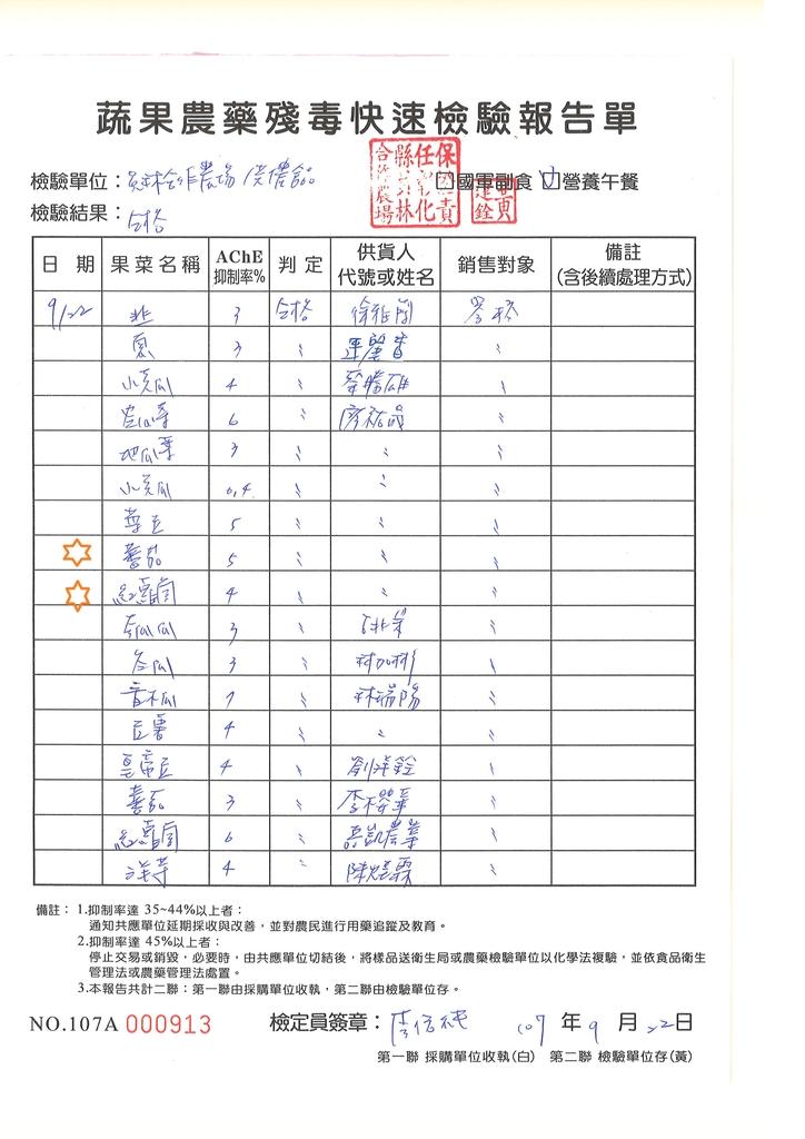 107-1每日食材檢驗:1070925-3