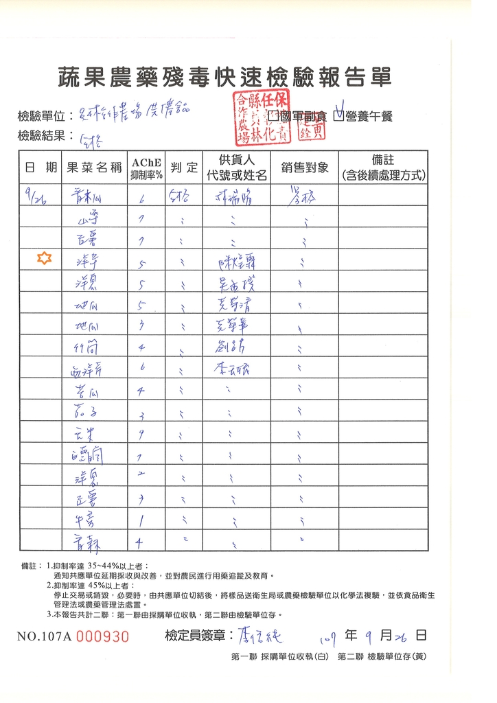 107-1每日食材檢驗:1070927-2