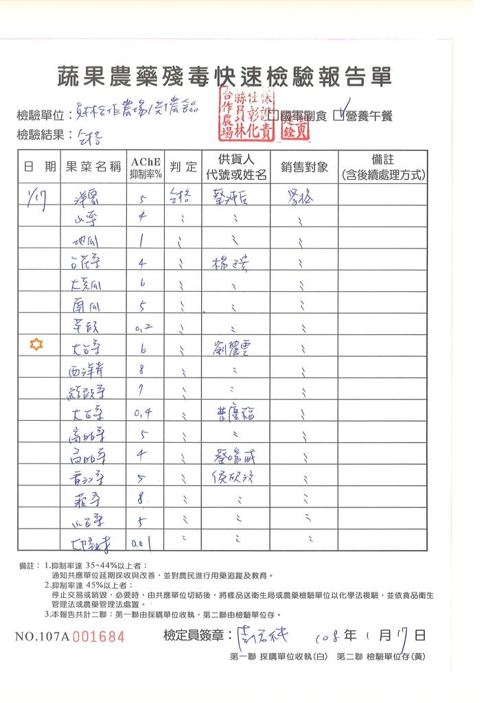 107-1每日食材檢驗:1080118-1