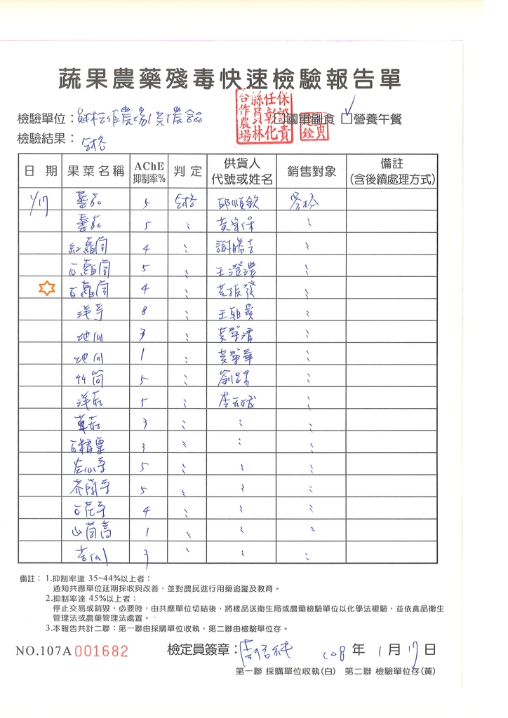 107-1每日食材檢驗:1080118-2