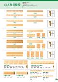 100年佳品木業綜合目錄:P11.白木雕刻線條