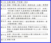 貴州八日遊:貴州八日遊 預定行程.jpg