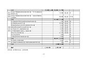 期末報告第一篇P21-30:2第一篇金門縣綜合發展計畫_頁面_21.jpg