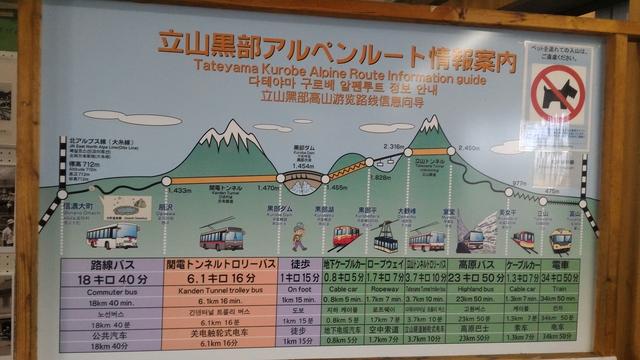 2016(夏)日本中部北陸健行之旅: