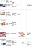 東京藥妝:藥妝01-2.jpg