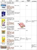 東京藥妝:藥妝03-2.jpg