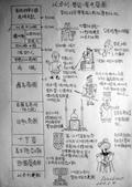 日誌用相簿:以色列 歷史.jpg